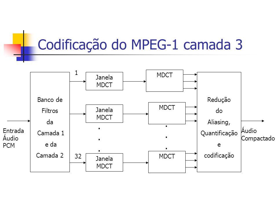 Codificação do MPEG-1 camada 3 Banco de Filtros da Camada 1 e da Camada 2 Redução do Aliasing, Quantificação e codificação Janela MDCT MDCT...........