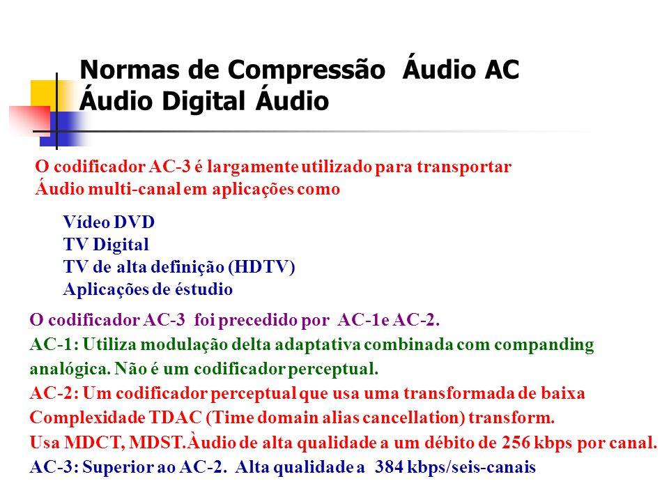 Normas de Compressão Áudio AC Áudio Digital Áudio O codificador AC-3 é largamente utilizado para transportar Áudio multi-canal em aplicações como Víde