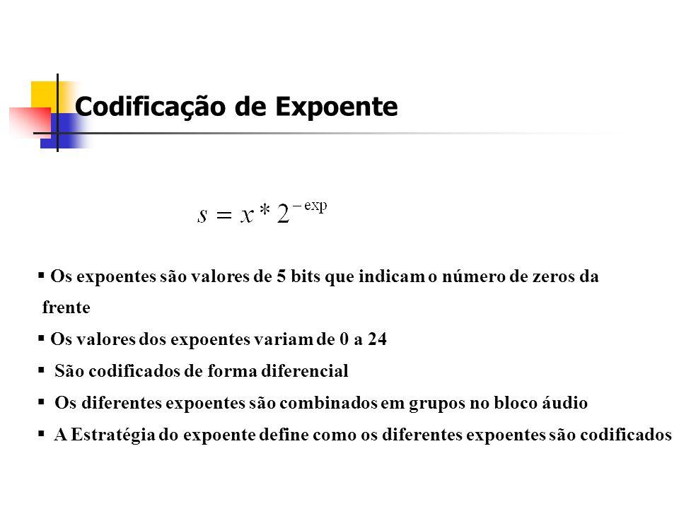Codificação de Expoente Os expoentes são valores de 5 bits que indicam o número de zeros da frente Os valores dos expoentes variam de 0 a 24 São codif