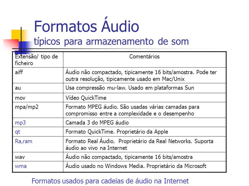 Formatos Áudio típicos para armazenamento de som Extensão/ tipo de ficheiro Comentários aiffÁudio não compactado, tipicamente 16 bits/amostra. Pode te