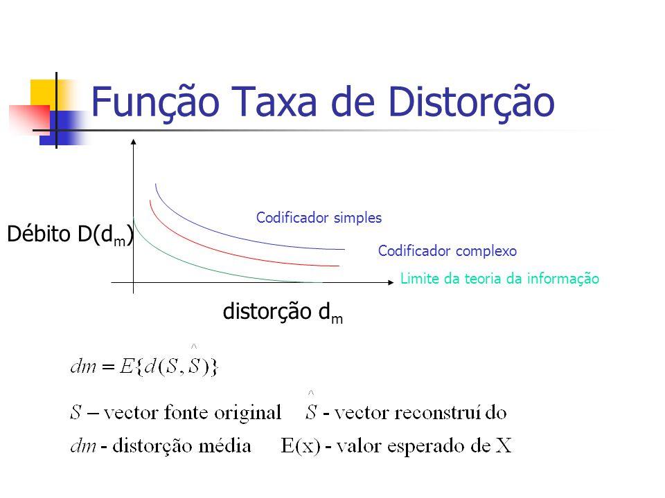 Redundância Estatística Compressão de Texto Métodos de compressão eficientes baseados na entropia Pode-se usar a mesma abordagem na compressão de áudio