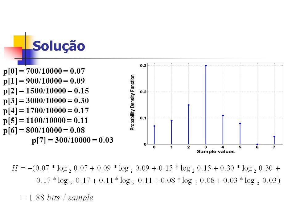 Sinal chord.wav Fig. 4.14(a) Fig. 7.3,pag.149