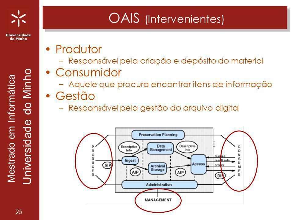 Universidade do Minho Mestrado em Informática Universidade do Minho 25 OAIS (Intervenientes) Produtor –Responsável pela criação e depósito do material