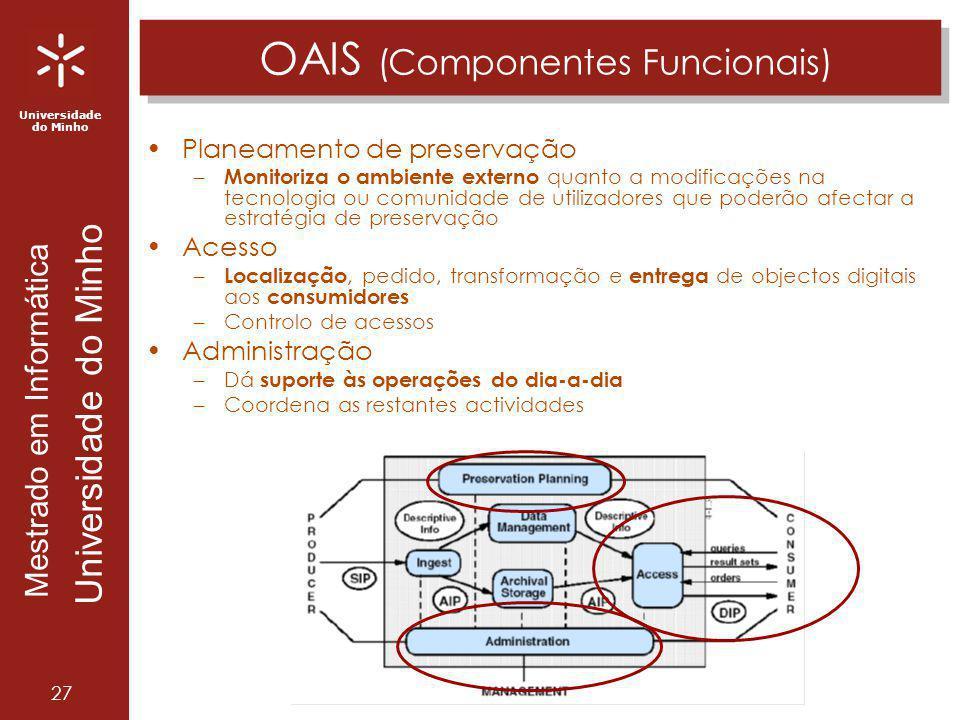 Universidade do Minho Mestrado em Informática Universidade do Minho 27 OAIS (Componentes Funcionais) Planeamento de preservação – Monitoriza o ambient