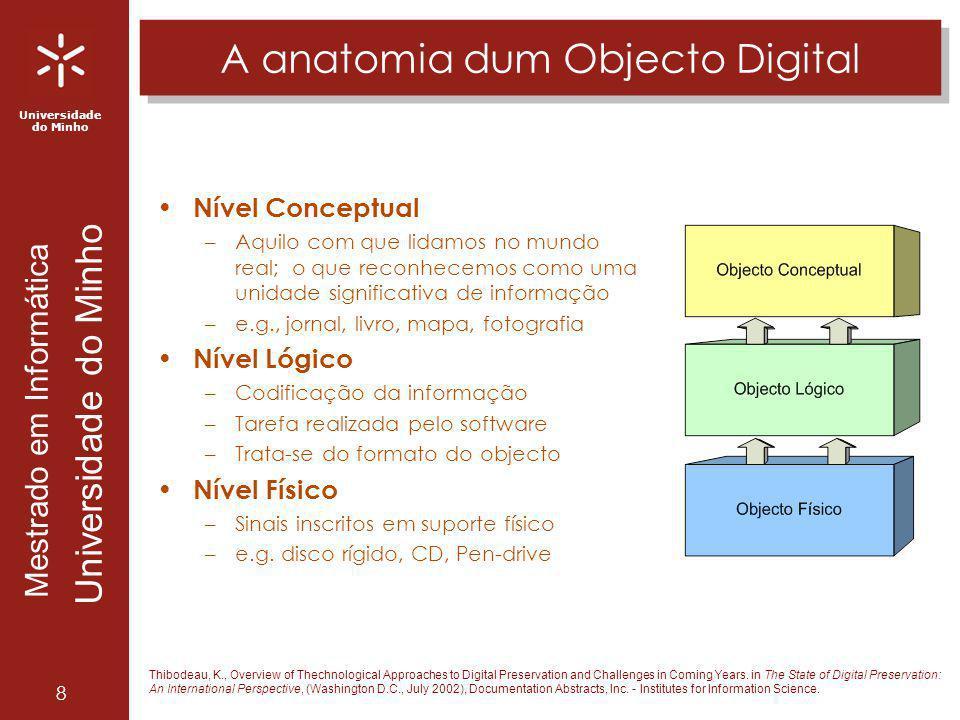 Universidade do Minho Mestrado em Informática Universidade do Minho 8 A anatomia dum Objecto Digital Nível Conceptual –Aquilo com que lidamos no mundo