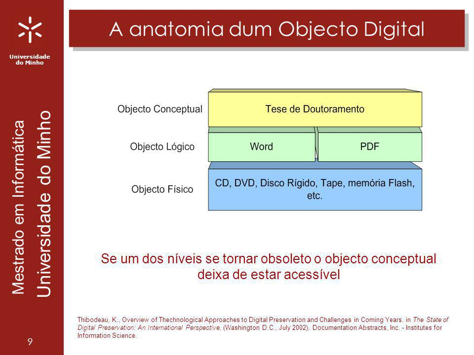 Universidade do Minho Mestrado em Informática Universidade do Minho 9 A anatomia dum Objecto Digital Thibodeau, K., Overview of Thechnological Approaches to Digital Preservation and Challenges in Coming Years.
