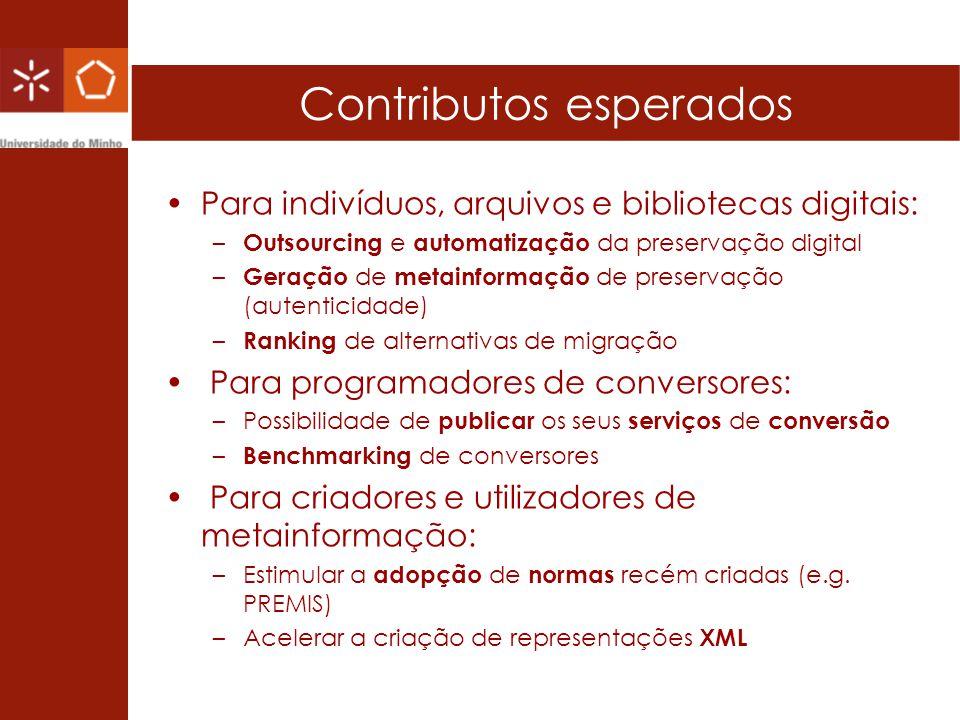 Contributos esperados Para indivíduos, arquivos e bibliotecas digitais: – Outsourcing e automatização da preservação digital – Geração de metainformaç