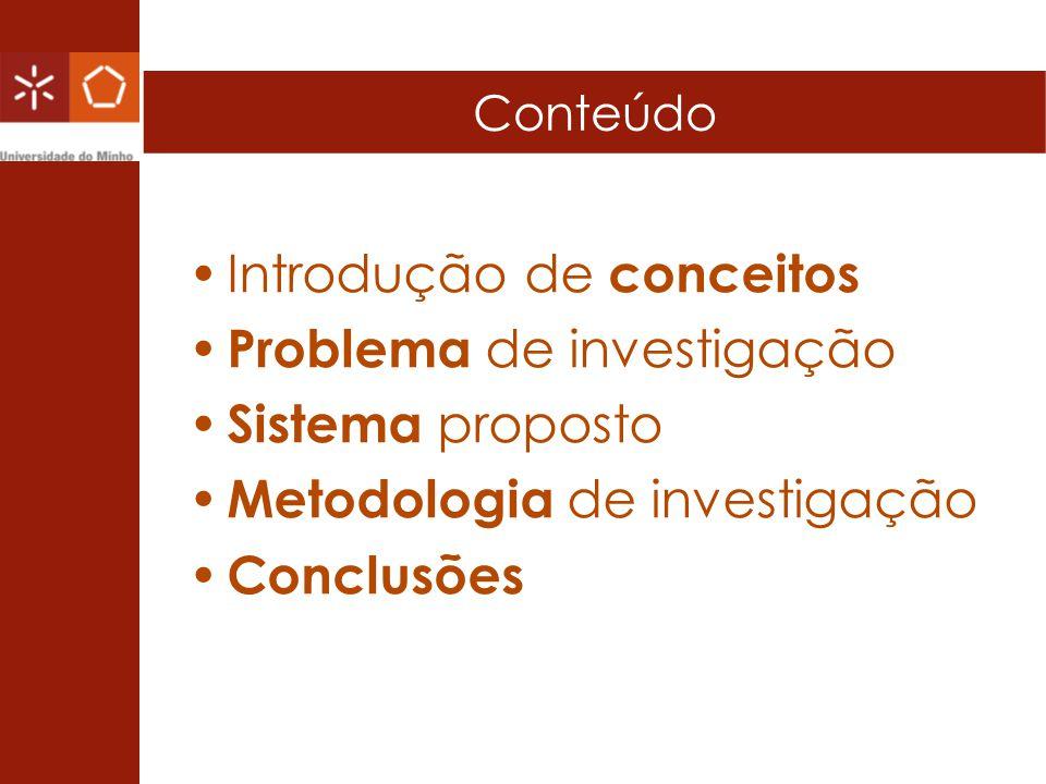 Conteúdo Introdução de conceitos Problema de investigação Sistema proposto Metodologia de investigação Conclusões