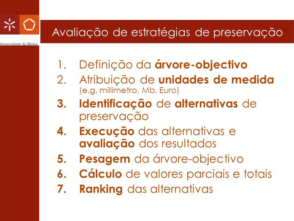 Avaliação de estratégias de preservação 1.Definição da árvore-objectivo 2.Atribuição de unidades de medida (e.g. millimetro, Mb, Euro) 3.Identificação