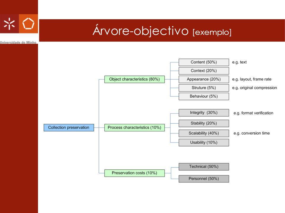 Árvore-objectivo [exemplo]