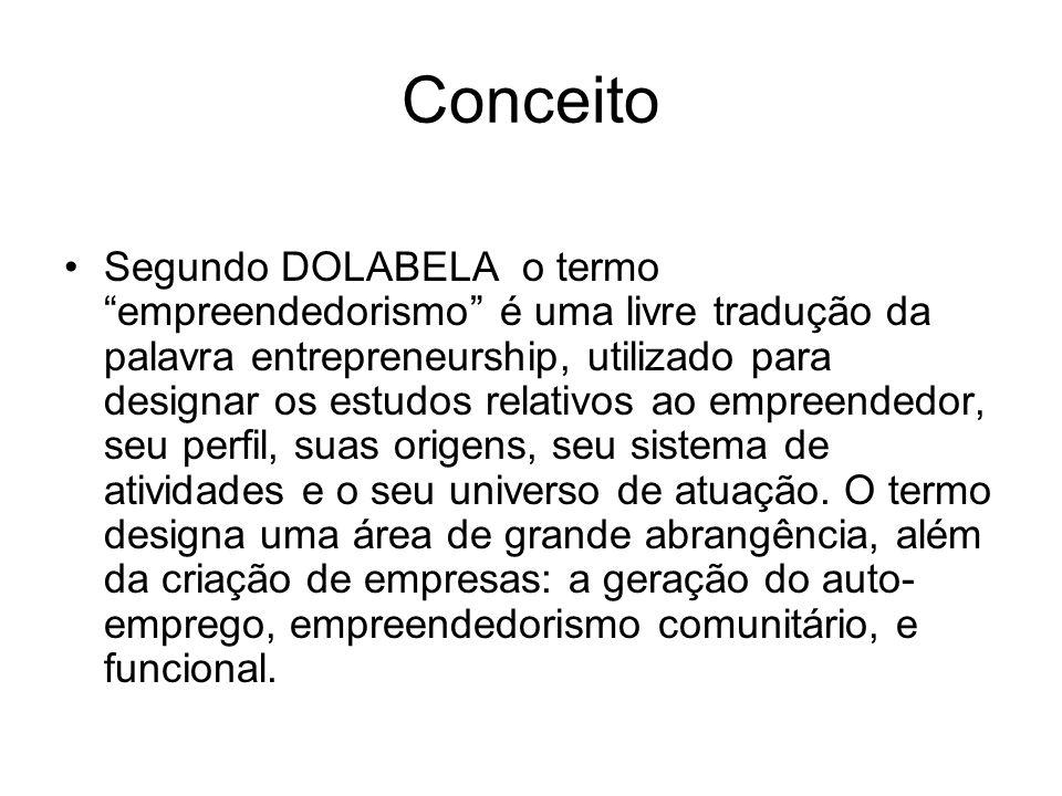 Conceito Segundo DOLABELA o termo empreendedorismo é uma livre tradução da palavra entrepreneurship, utilizado para designar os estudos relativos ao e