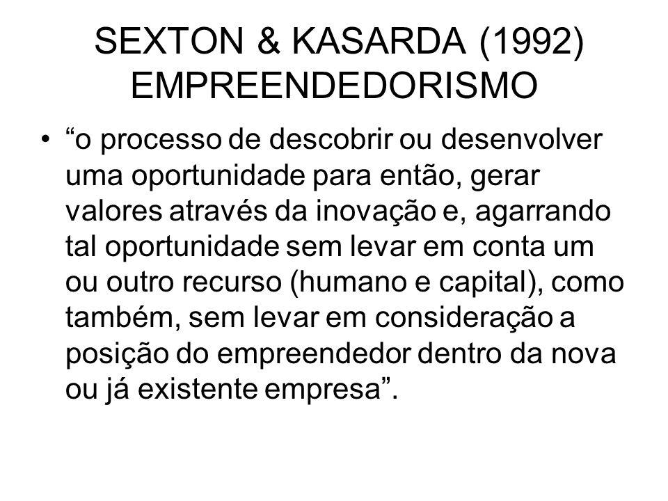 SEXTON & KASARDA (1992) EMPREENDEDORISMO o processo de descobrir ou desenvolver uma oportunidade para então, gerar valores através da inovação e, agar