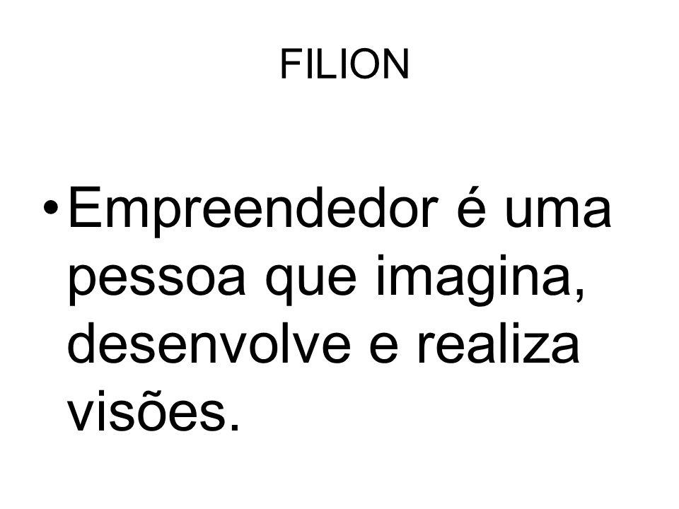 FILION Empreendedor é uma pessoa que imagina, desenvolve e realiza visões.
