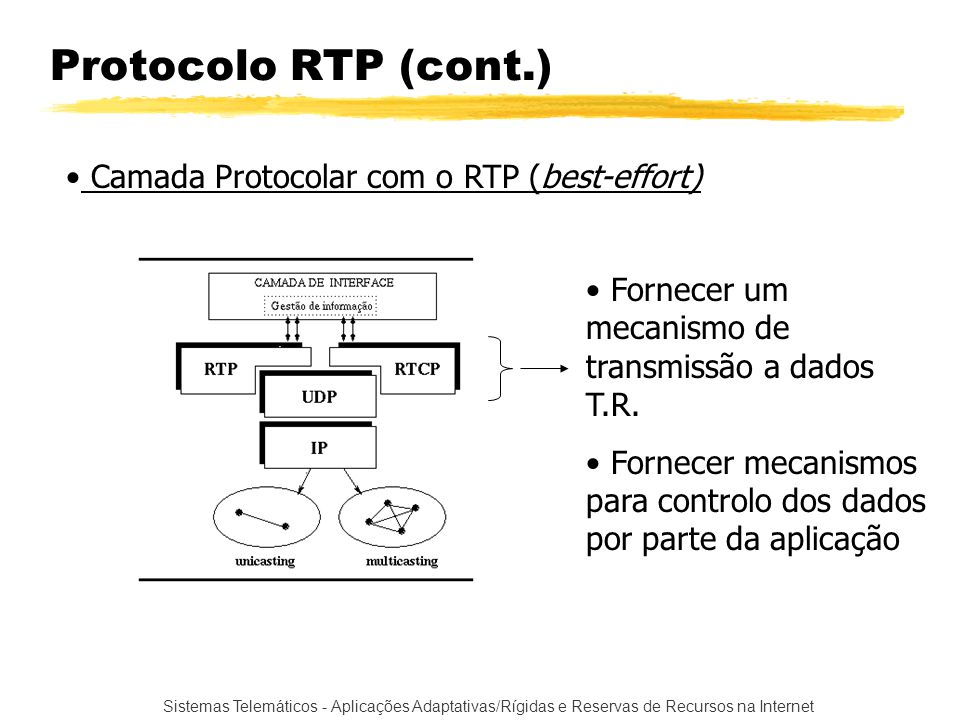 Sistemas Telemáticos - Aplicações Adaptativas/Rígidas e Reservas de Recursos na Internet Protocolo RTP (cont.) Camada Protocolar com o RTP (best-effor