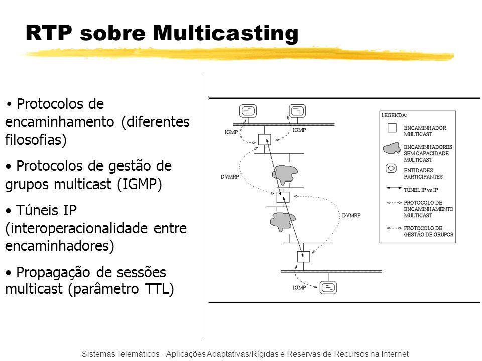 Sistemas Telemáticos - Aplicações Adaptativas/Rígidas e Reservas de Recursos na Internet RTP sobre Multicasting Protocolos de encaminhamento (diferent