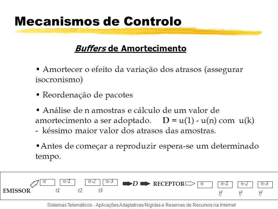Sistemas Telemáticos - Aplicações Adaptativas/Rígidas e Reservas de Recursos na Internet Buffers de Amortecimento Amortecer o efeito da variação dos a