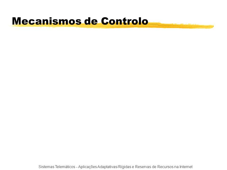 Sistemas Telemáticos - Aplicações Adaptativas/Rígidas e Reservas de Recursos na Internet Mecanismos de Controlo