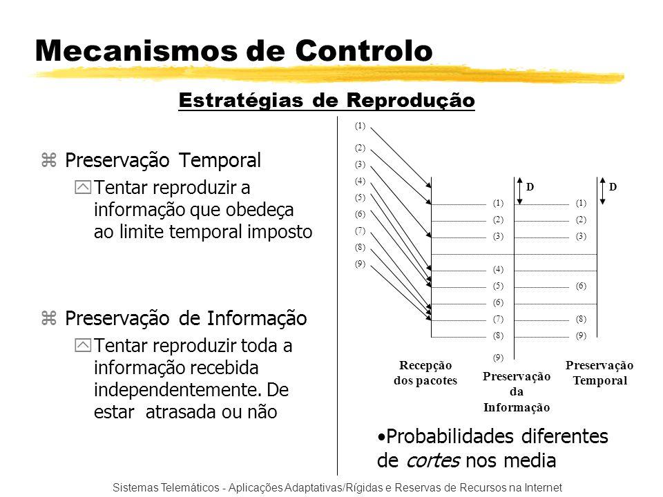 Sistemas Telemáticos - Aplicações Adaptativas/Rígidas e Reservas de Recursos na Internet zPreservação Temporal yTentar reproduzir a informação que obe