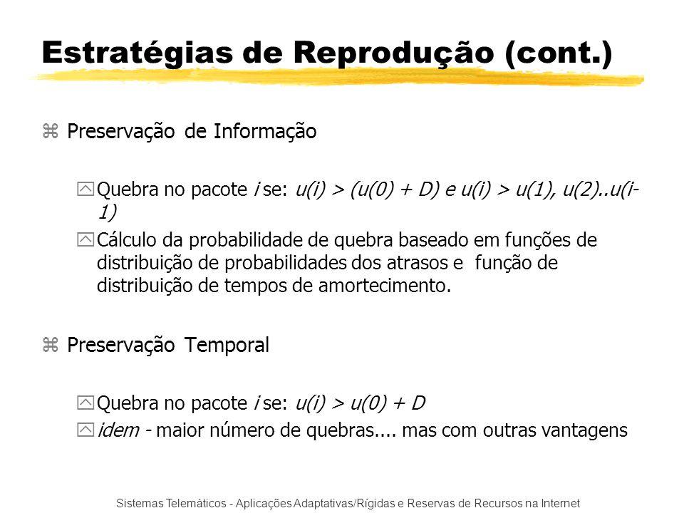 Sistemas Telemáticos - Aplicações Adaptativas/Rígidas e Reservas de Recursos na Internet zPreservação de Informação yQuebra no pacote i se: u(i) > (u(