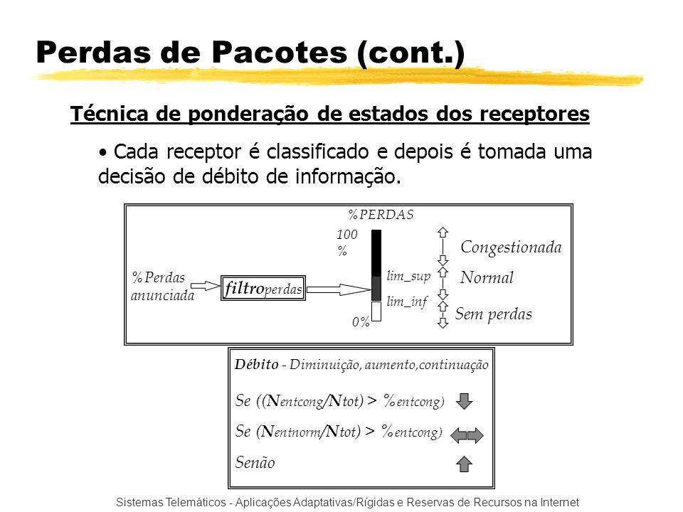Sistemas Telemáticos - Aplicações Adaptativas/Rígidas e Reservas de Recursos na Internet Perdas de Pacotes (cont.) filtro perdas %PERDAS 0% 100 % lim_
