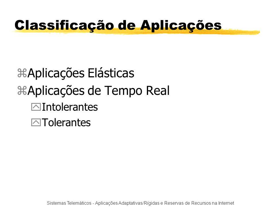 Sistemas Telemáticos - Aplicações Adaptativas/Rígidas e Reservas de Recursos na Internet Classificação das Aplicações zAplicações Elásticas yftp, e-mail, http,....