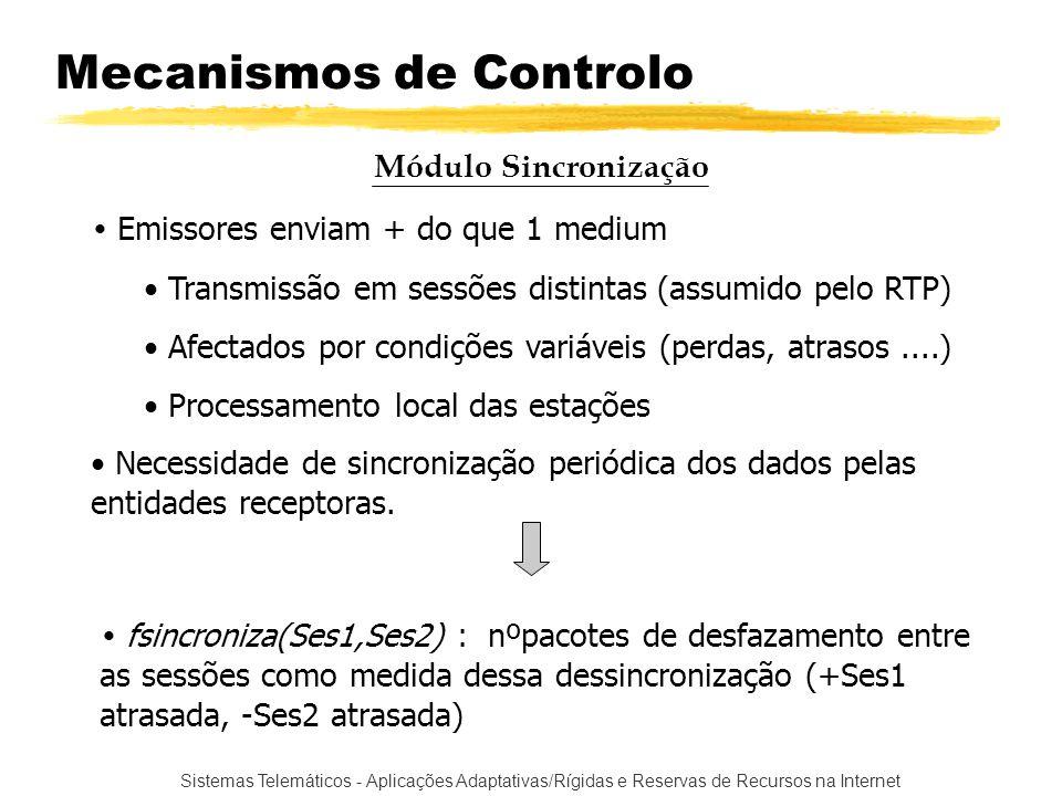 Sistemas Telemáticos - Aplicações Adaptativas/Rígidas e Reservas de Recursos na Internet Mecanismos de Controlo Módulo Sincronização Emissores enviam