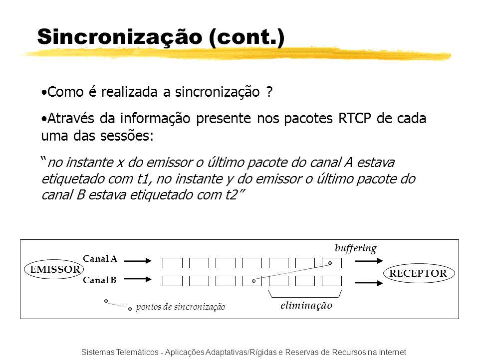 Sistemas Telemáticos - Aplicações Adaptativas/Rígidas e Reservas de Recursos na Internet Sincronização (cont.) Canal A Canal B RECEPTOR eliminação buf
