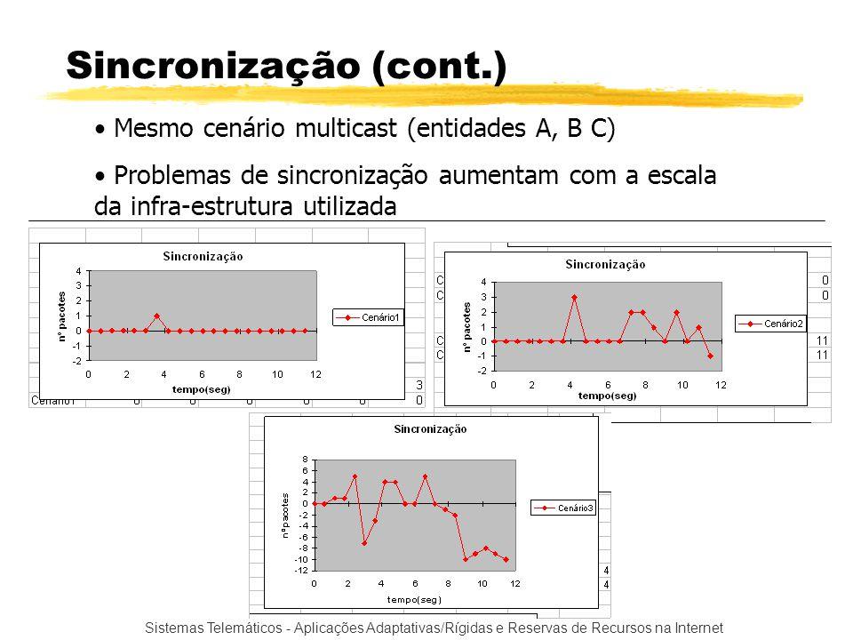 Sistemas Telemáticos - Aplicações Adaptativas/Rígidas e Reservas de Recursos na Internet Sincronização (cont.) Mesmo cenário multicast (entidades A, B
