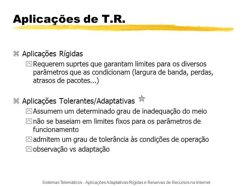 Sistemas Telemáticos - Aplicações Adaptativas/Rígidas e Reservas de Recursos na Internet Aplicações de T.R. zAplicações Rígidas yRequerem suprtes que