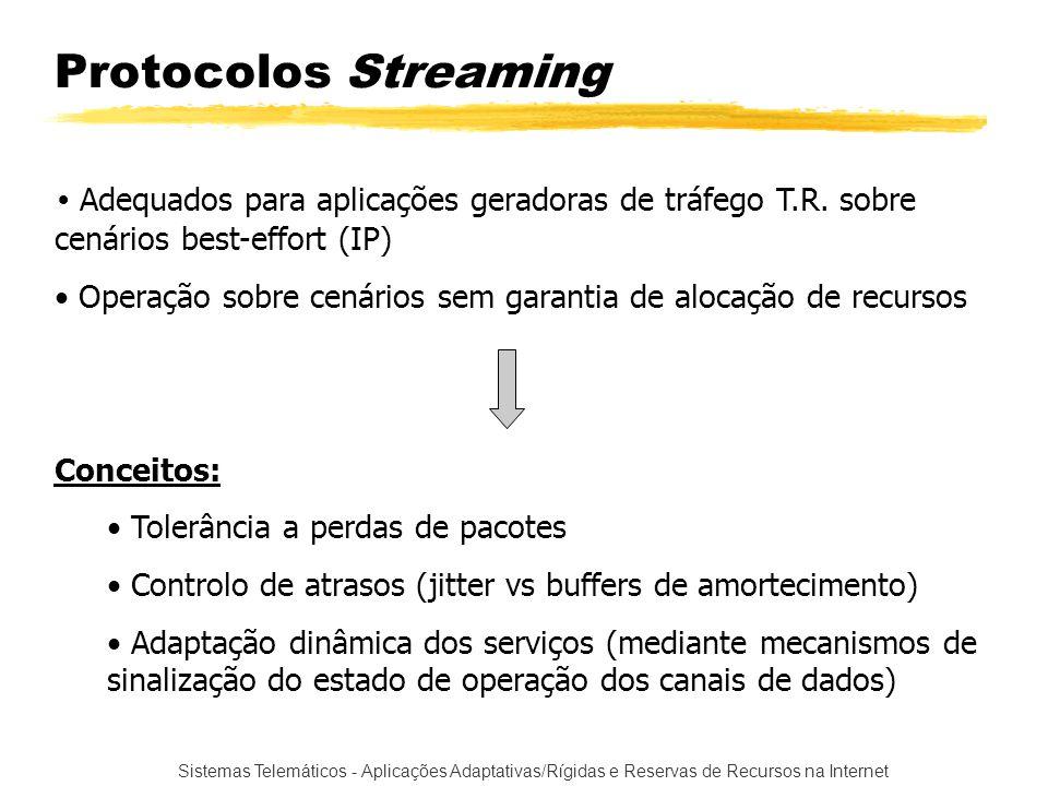 Sistemas Telemáticos - Aplicações Adaptativas/Rígidas e Reservas de Recursos na Internet Mecanismos de Controlo Variação nos atrasos dos pacotes - Jitter Influência no desempenho das aplicações (isocronismo).