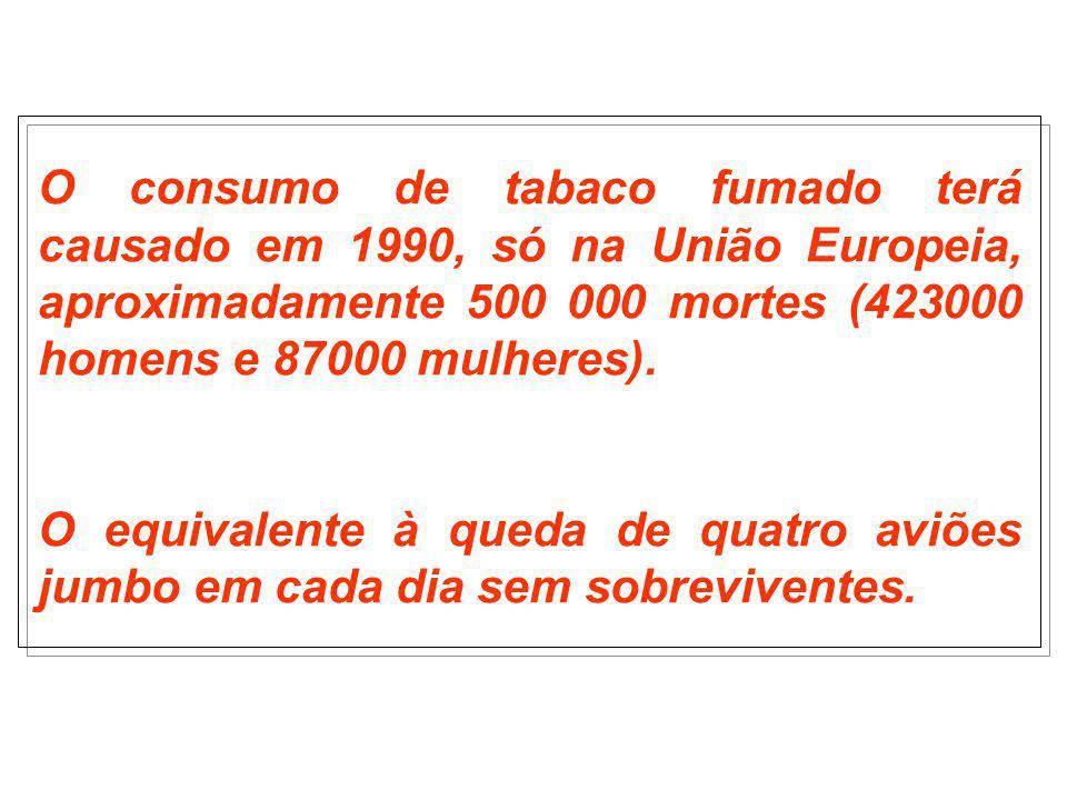 O consumo de tabaco fumado terá causado em 1990, só na União Europeia, aproximadamente 500 000 mortes (423000 homens e 87000 mulheres).