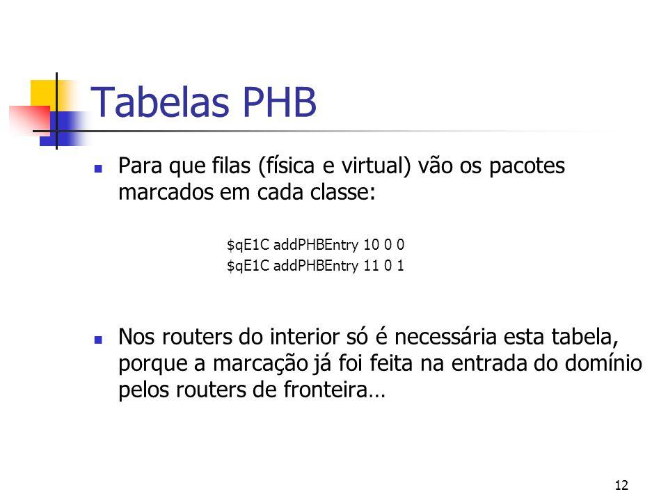12 Tabelas PHB Para que filas (física e virtual) vão os pacotes marcados em cada classe: $qE1C addPHBEntry 10 0 0 $qE1C addPHBEntry 11 0 1 Nos routers do interior só é necessária esta tabela, porque a marcação já foi feita na entrada do domínio pelos routers de fronteira…