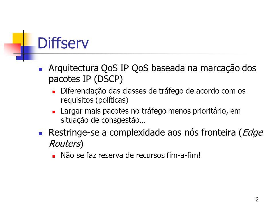 2 Diffserv Arquitectura QoS IP QoS baseada na marcação dos pacotes IP (DSCP) Diferenciação das classes de tráfego de acordo com os requisitos (políticas) Largar mais pacotes no tráfego menos prioritário, em situação de consgestão… Restringe-se a complexidade aos nós fronteira (Edge Routers) Não se faz reserva de recursos fim-a-fim!