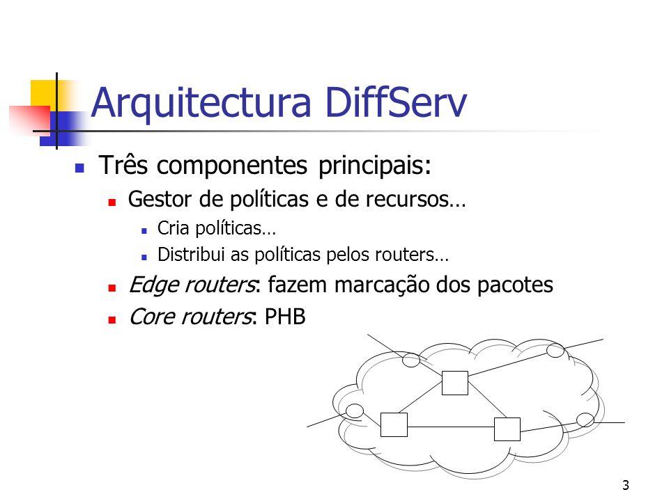 3 Arquitectura DiffServ Três componentes principais: Gestor de políticas e de recursos… Cria políticas… Distribui as políticas pelos routers… Edge routers: fazem marcação dos pacotes Core routers: PHB