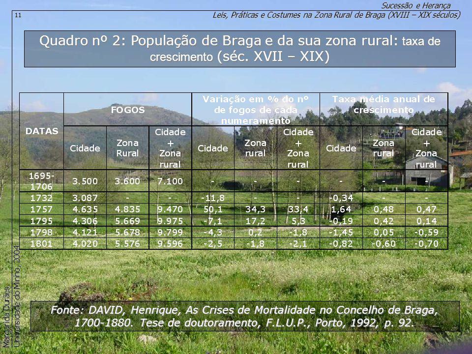 Leis, Práticas e Costumes na Zona Rural de Braga (XVIII – XIX séculos) Sucessão e Herança Margarida Durães Universidade do Minho, 2004 11 Quadro nº 2: