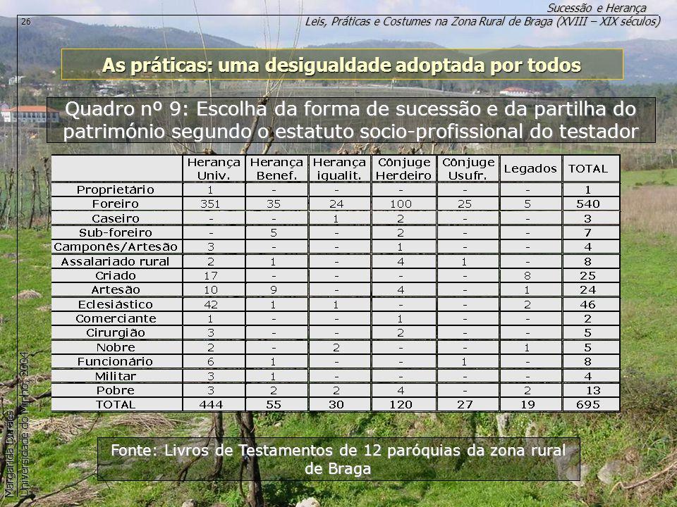 Leis, Práticas e Costumes na Zona Rural de Braga (XVIII – XIX séculos) Sucessão e Herança Margarida Durães Universidade do Minho, 2004 26 As práticas: