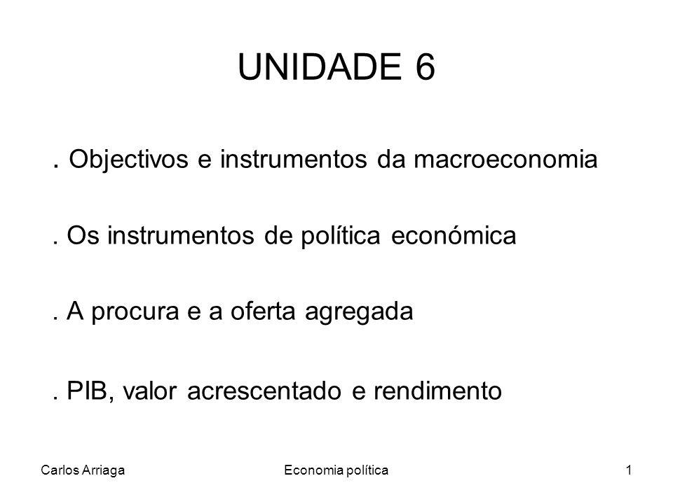 Carlos ArriagaEconomia política1 UNIDADE 6. Objectivos e instrumentos da macroeconomia. Os instrumentos de política económica. A procura e a oferta ag