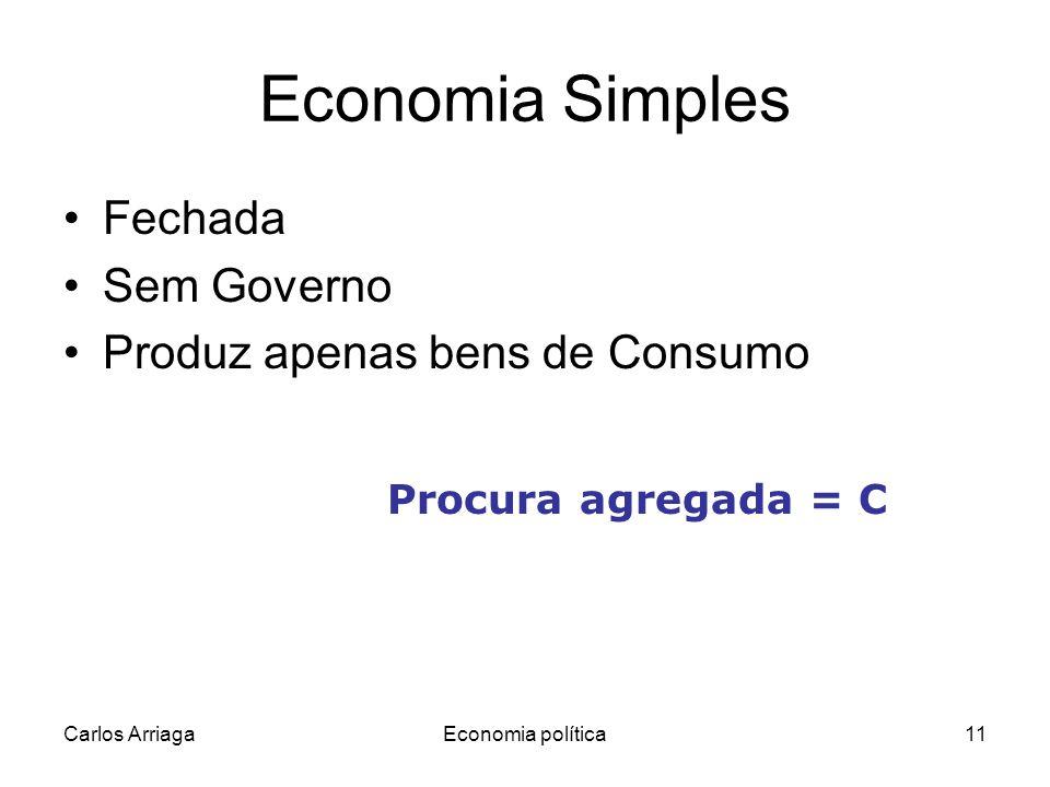 Carlos ArriagaEconomia política11 Economia Simples Fechada Sem Governo Produz apenas bens de Consumo Procura agregada = C