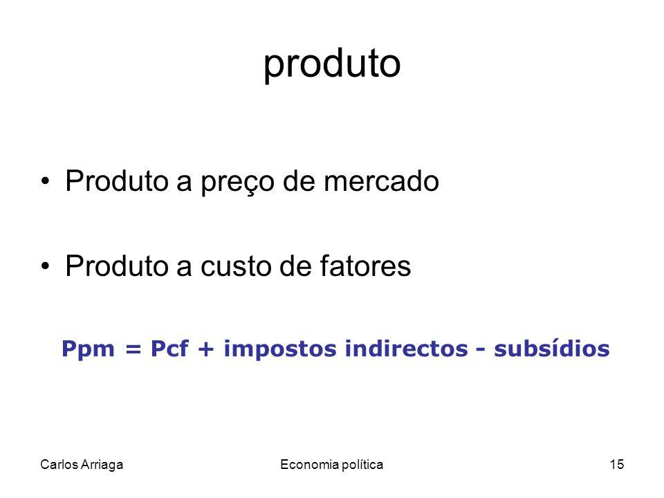 Carlos ArriagaEconomia política15 produto Produto a preço de mercado Produto a custo de fatores Ppm = Pcf + impostos indirectos - subsídios