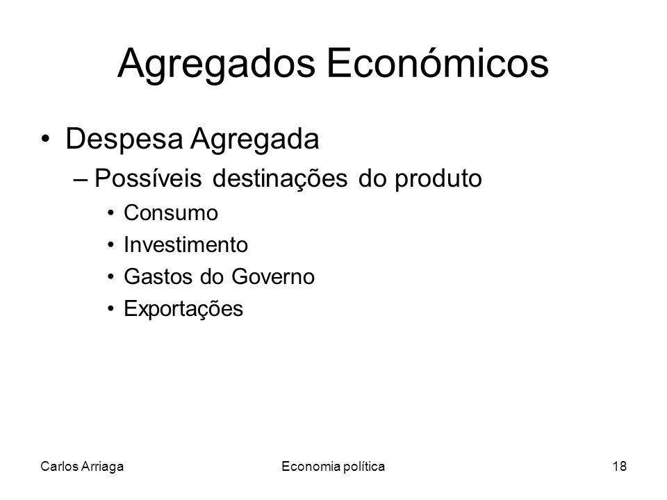 Carlos ArriagaEconomia política18 Agregados Económicos Despesa Agregada –Possíveis destinações do produto Consumo Investimento Gastos do Governo Expor