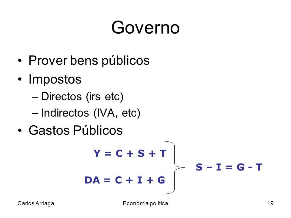Carlos ArriagaEconomia política19 Governo Prover bens públicos Impostos –Directos (irs etc) –Indirectos (IVA, etc) Gastos Públicos Y = C + S + T DA = C + I + G S – I = G - T