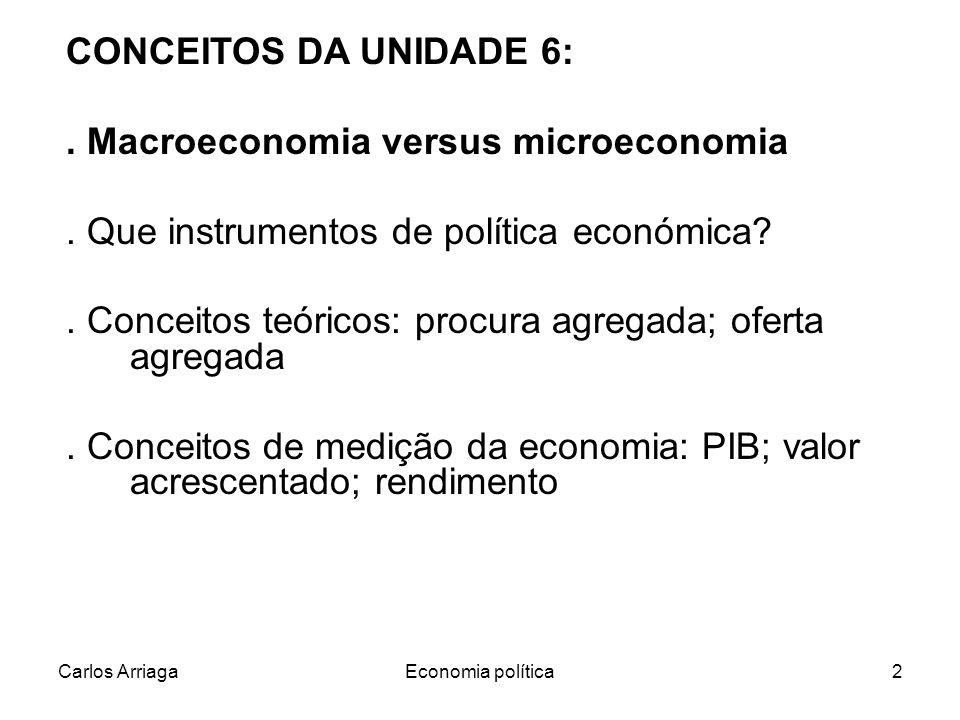 Carlos ArriagaEconomia política2 CONCEITOS DA UNIDADE 6:. Macroeconomia versus microeconomia. Que instrumentos de política económica?. Conceitos teóri