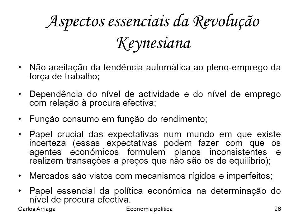 Carlos ArriagaEconomia política26 Aspectos essenciais da Revolução Keynesiana Não aceitação da tendência automática ao pleno-emprego da força de traba