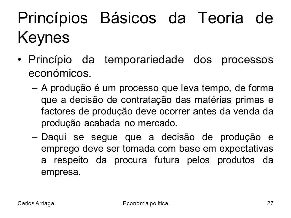 Carlos ArriagaEconomia política27 Princípios Básicos da Teoria de Keynes Princípio da temporariedade dos processos económicos. –A produção é um proces