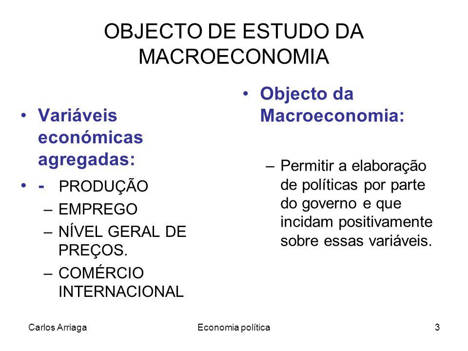 Carlos ArriagaEconomia política34 A oferta e a procura agregadas Procura Agregada = C + I + G + X - M Oferta Agregada = Produção (PIB) Sendo : C = Consumo das familias I = Investimentos das famílias ou das empresas, incremento do stock de Capital na Economía, incluindo-se a acumulação de existencias G = Despesa Pública X = Exportação M = Importação Procura AGREGADA = OFERTA AGREGADA X - M = Saldo da balança comercial