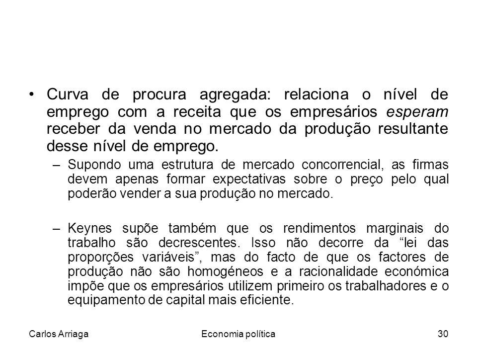 Carlos ArriagaEconomia política30 Curva de procura agregada: relaciona o nível de emprego com a receita que os empresários esperam receber da venda no