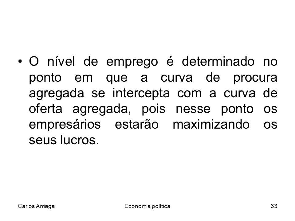Carlos ArriagaEconomia política33 O nível de emprego é determinado no ponto em que a curva de procura agregada se intercepta com a curva de oferta agregada, pois nesse ponto os empresários estarão maximizando os seus lucros.