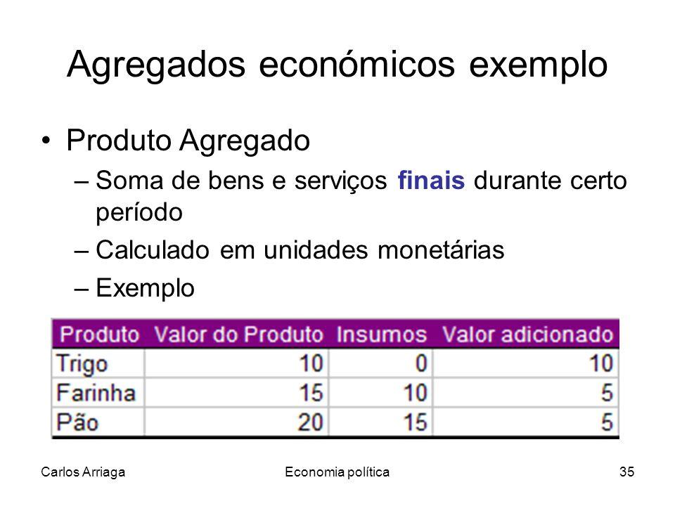 Carlos ArriagaEconomia política35 Agregados económicos exemplo Produto Agregado –Soma de bens e serviços finais durante certo período –Calculado em unidades monetárias –Exemplo