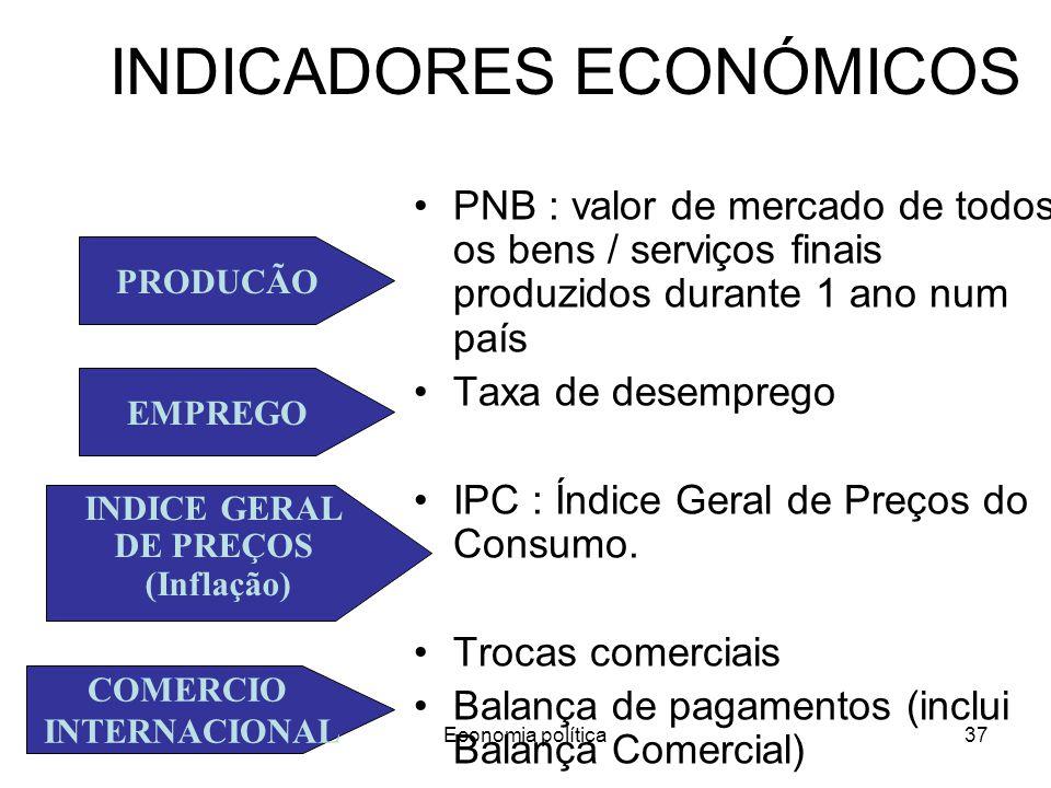 Carlos ArriagaEconomia política37 PRODUCÃO EMPREGO INDICE GERAL DE PREÇOS (Inflação) COMERCIO INTERNACIONAL INDICADORES ECONÓMICOS PNB : valor de mercado de todos os bens / serviços finais produzidos durante 1 ano num país Taxa de desemprego IPC : Índice Geral de Preços do Consumo.