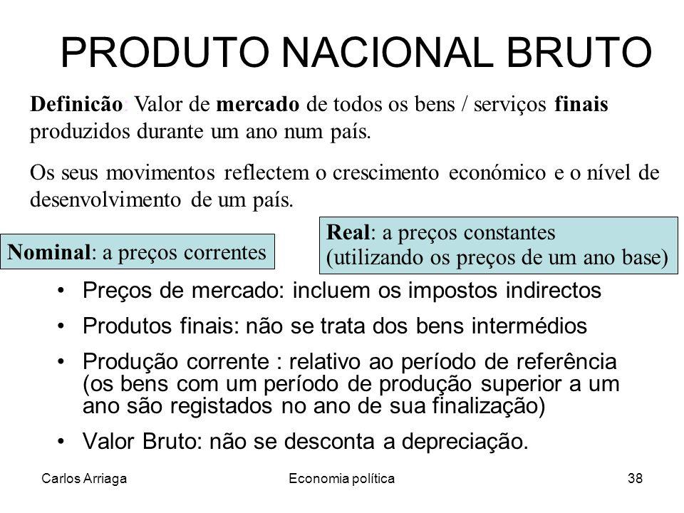 Carlos ArriagaEconomia política38 PRODUTO NACIONAL BRUTO Preços de mercado: incluem os impostos indirectos Produtos finais: não se trata dos bens inte